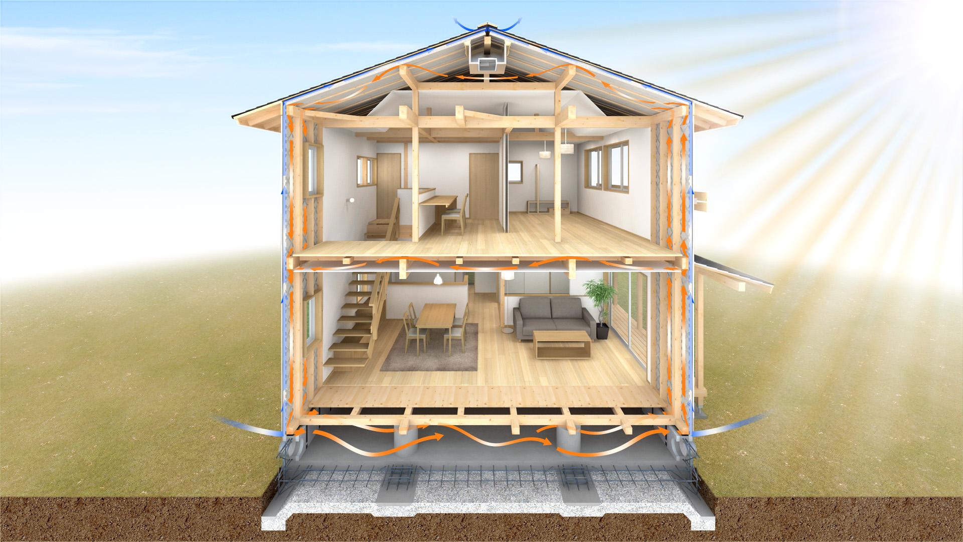 冬の『エアサイクルの家』空気の流れ