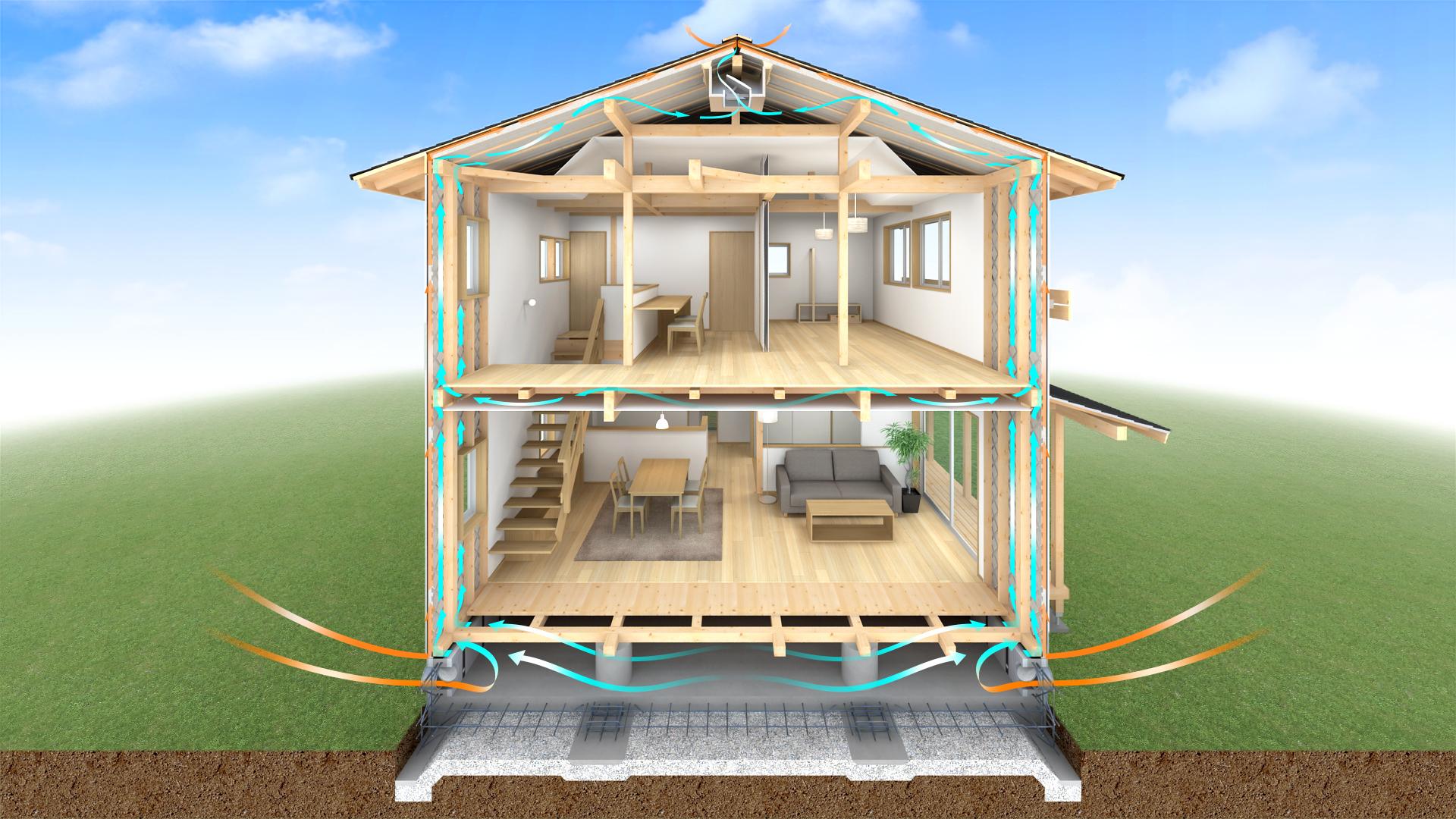 夏の『エアサイクルの家』空気の流れ